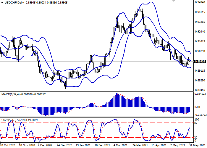 Name:  usdchf_daily-3.png Views: 38 Size:  27.3 KB